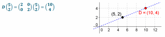 Engage NY Math Precalculus Module 1 Lesson 22 Problem Set Answer Key 37