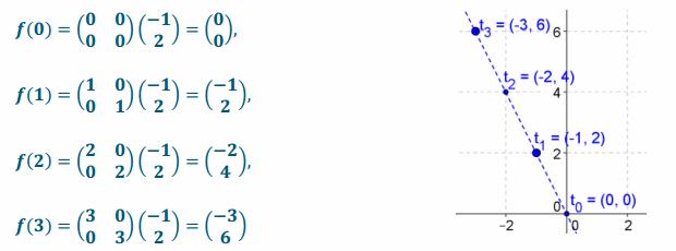 Engage NY Math Precalculus Module 1 Lesson 22 Problem Set Answer Key 39