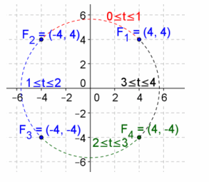 Engage NY Math Precalculus Module 1 Lesson 23 Problem Set Answer Key 31.1