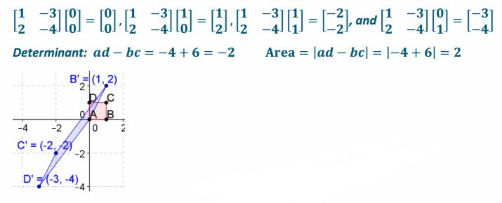 Engage NY Math Precalculus Module 1 Lesson 26 Problem Set Answer Key 37