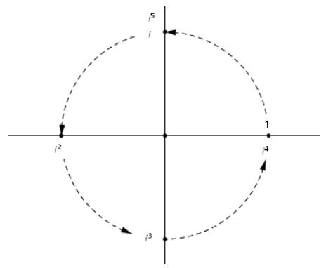 Engage NY Math Precalculus Module 1 Lesson 4 Problem Set Answer Key 50