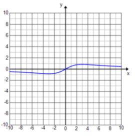 Engage NY Math Precalculus Module 3 Lesson 13 Exercise Answer Key 9