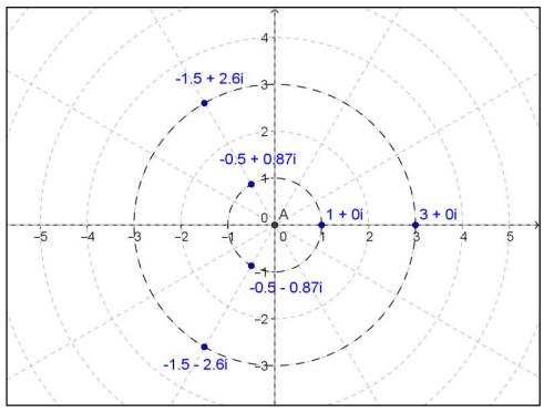 Engage NY Math Precalculus Module 3 Lesson 3 Exercise Answer Key 1
