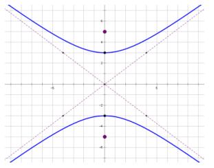 Engage NY Math Precalculus Module 3 Lesson 8 Exercise Answer Key 1