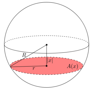 Engage NY Math Precalculus Module 3 Lesson 9 Exercise Answer Key 1
