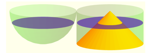 Engage NY Math Precalculus Module 3 Lesson 9 Exercise Answer Key 2