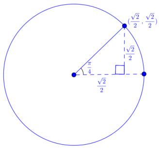 Engage NY Math Precalculus Module 4 Lesson 1 Exercise Answer Key 1