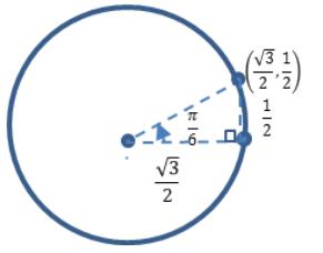 Engage NY Math Precalculus Module 4 Lesson 1 Exercise Answer Key 2