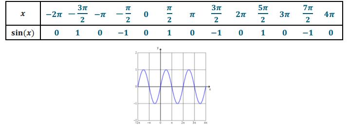 Engage NY Math Precalculus Module 4 Lesson 11 Exercise Answer Key 2