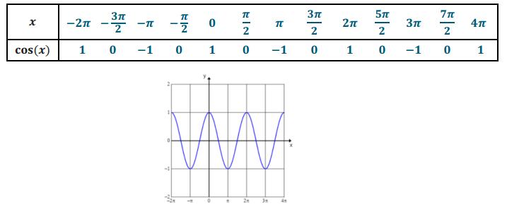 Engage NY Math Precalculus Module 4 Lesson 11 Exercise Answer Key 4
