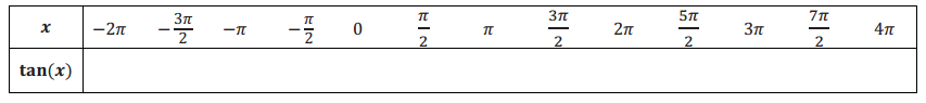 Engage NY Math Precalculus Module 4 Lesson 11 Exercise Answer Key 5