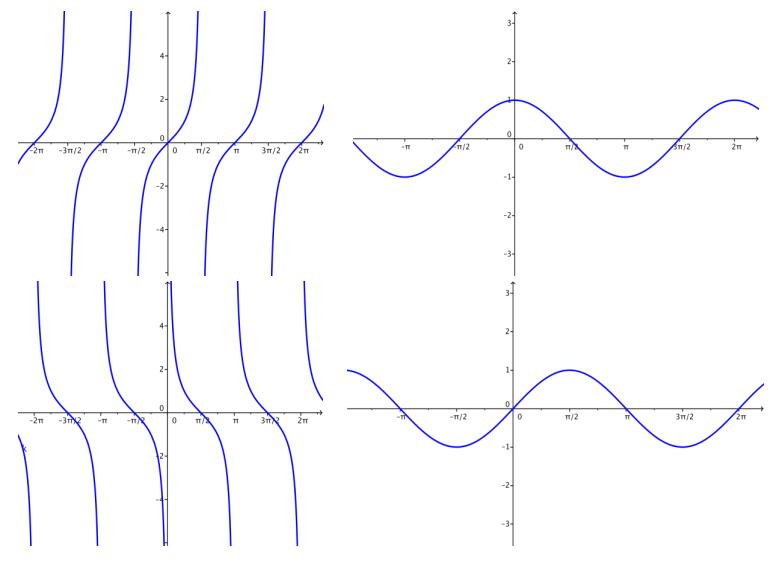 Engage NY Math Precalculus Module 4 Lesson 2 Exercise Answer Key 1