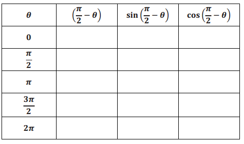 Engage NY Math Precalculus Module 4 Lesson 2 Exercise Answer Key 3