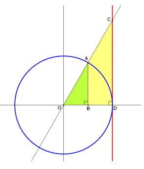 Engage NY Math Precalculus Module 4 Lesson 5 Exercise Answer Key 1