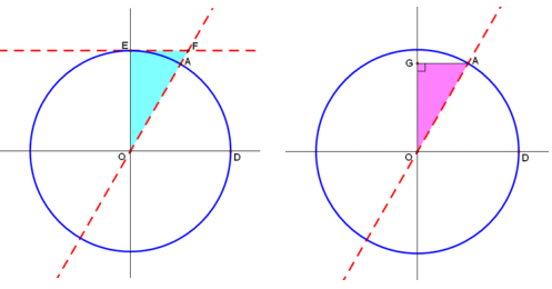 Engage NY Math Precalculus Module 4 Lesson 5 Exercise Answer Key 7