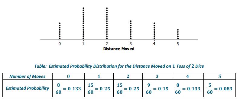 Engage NY Math Precalculus Module 5 Lesson 12 Exercise Answer Key 1