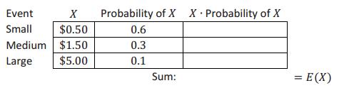 Engage NY Math Precalculus Module 5 Lesson 13 Exercise Answer Key 1