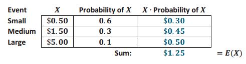 Engage NY Math Precalculus Module 5 Lesson 13 Exercise Answer Key 2