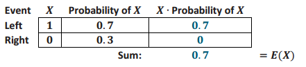 Engage NY Math Precalculus Module 5 Lesson 13 Exercise Answer Key 4