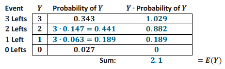 Engage NY Math Precalculus Module 5 Lesson 13 Exercise Answer Key 7