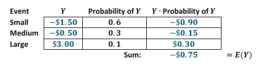 Engage NY Math Precalculus Module 5 Lesson 13 Exercise Answer Key 9