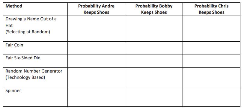 Engage NY Math Precalculus Module 5 Lesson 16 Exploratory Challenge Answer Key 1