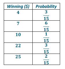 Engage NY Math Precalculus Module 5 Lesson 17 Exercise Answer Key 3