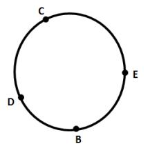 Engage NY Math Precalculus Module 5 Lesson 3 Exercise Answer Key 1