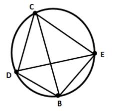 Engage NY Math Precalculus Module 5 Lesson 3 Exercise Answer Key 2