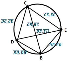 Engage NY Math Precalculus Module 5 Lesson 3 Exercise Answer Key 3