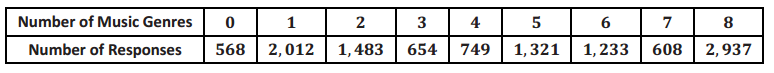 Engage NY Math Precalculus Module 5 Lesson 5 Exercise Answer Key 3
