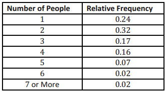 Engage NY Math Precalculus Module 5 Lesson 5 Exercise Answer Key 7