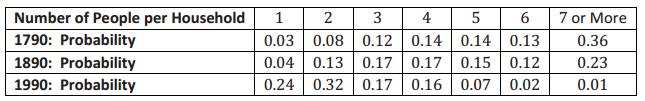 Engage NY Math Precalculus Module 5 Lesson 5 Exercise Answer Key 8