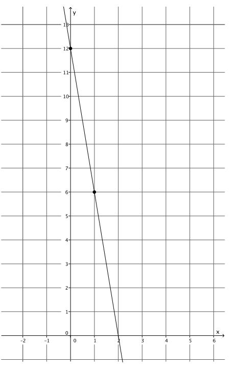 Eureka Math 8th Grade Module 4 Lesson 19 Problem Set Answer Key 1