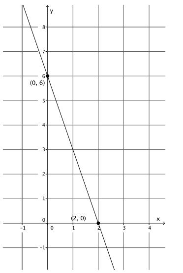 Eureka Math 8th Grade Module 4 Lesson 19 Problem Set Answer Key 2