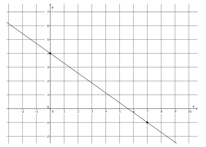 Eureka Math 8th Grade Module 4 Lesson 19 Problem Set Answer Key 4