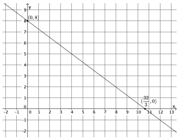 Eureka Math 8th Grade Module 4 Lesson 19 Problem Set Answer Key 5