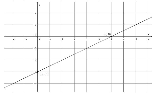 Eureka Math 8th Grade Module 4 Lesson 19 Problem Set Answer Key 6