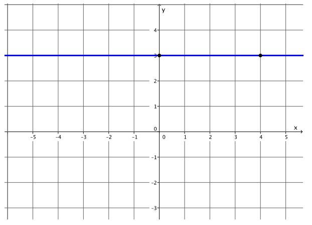 Eureka Math 8th Grade Module 4 Lesson 19 Problem Set Answer Key 7