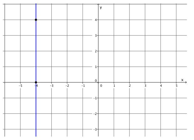 Eureka Math 8th Grade Module 4 Lesson 19 Problem Set Answer Key 8