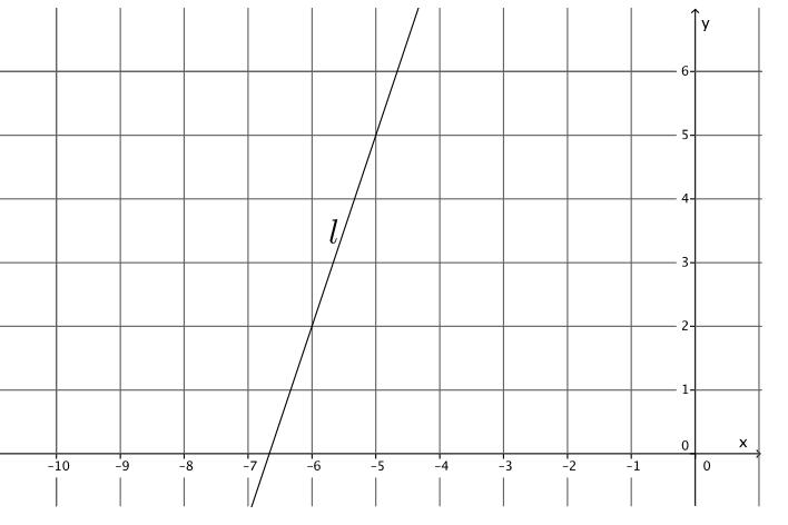 Eureka Math 8th Grade Module 4 Lesson 21 Problem Set Answer Key 2