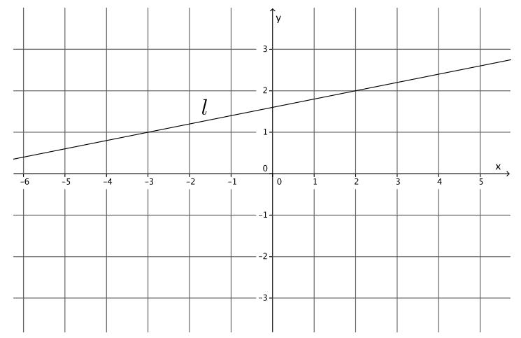 Eureka Math 8th Grade Module 4 Lesson 21 Problem Set Answer Key 3