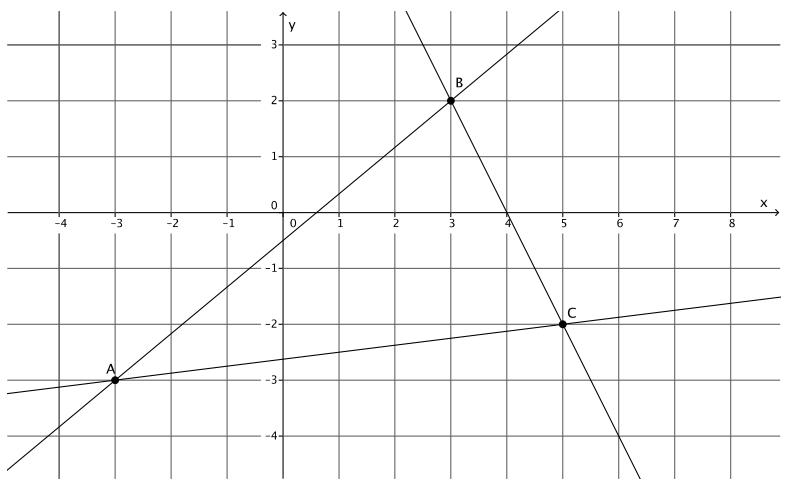 Eureka Math 8th Grade Module 4 Lesson 21 Problem Set Answer Key 4
