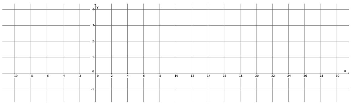 Eureka Math 8th Grade Module 4 Lesson 24 Problem Set Answer Key 1