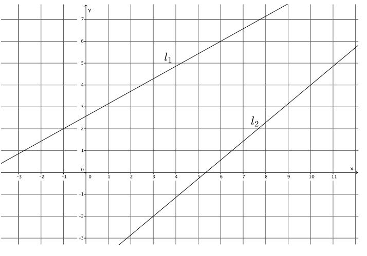 Eureka Math 8th Grade Module 4 Lesson 26 Problem Set Answer Key 1