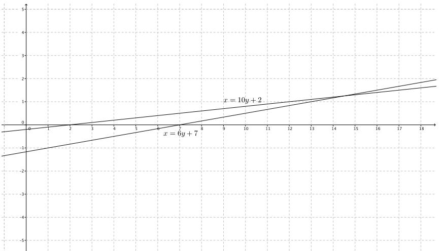 Eureka Math 8th Grade Module 4 Lesson 27 Problem Set Answer Key 2