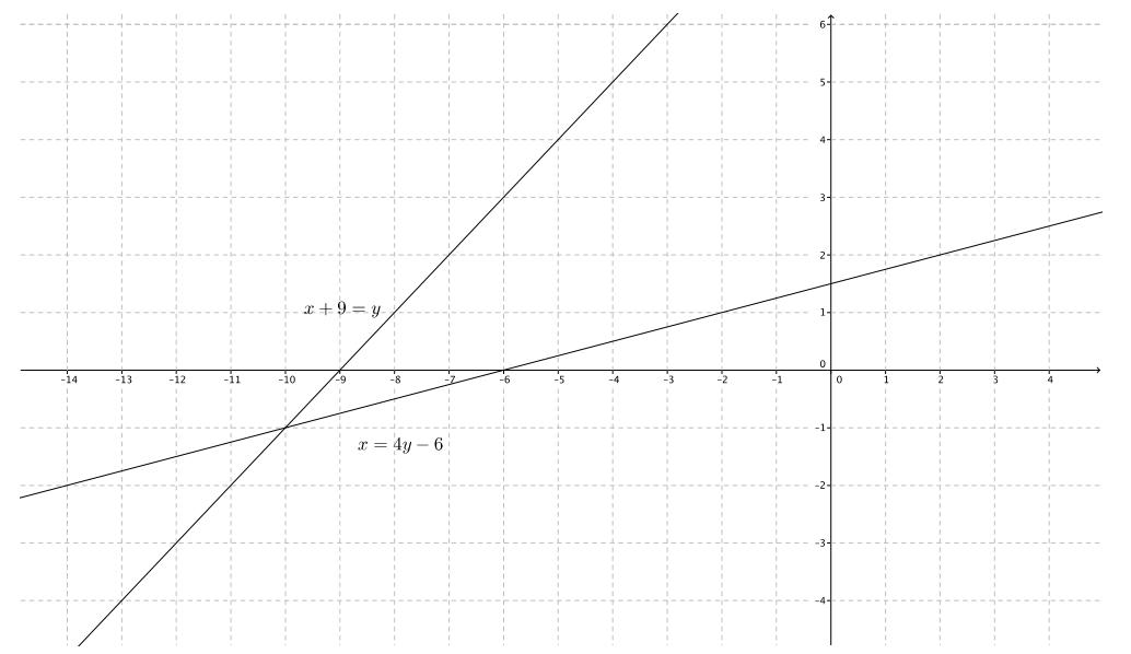 Eureka Math 8th Grade Module 4 Lesson 27 Problem Set Answer Key 3