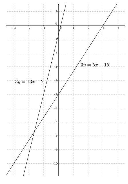 Eureka Math 8th Grade Module 4 Lesson 27 Problem Set Answer Key 4