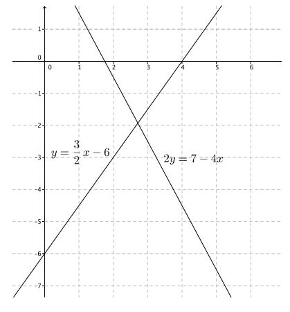 Eureka Math 8th Grade Module 4 Lesson 27 Problem Set Answer Key 5