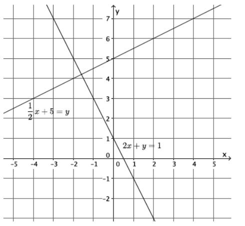 Eureka Math 8th Grade Module 4 Lesson 28 Problem Set Answer Key 1